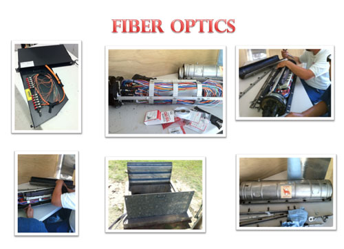 Fiber Optics from CWS