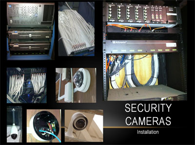 Video surveillance systems collage